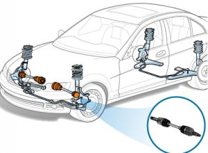 instant auto repair